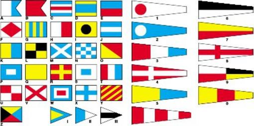Hva betyr signalflagg på båt?
